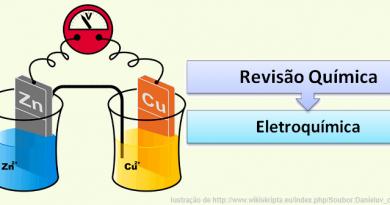 Eletroquímica Revisão de Química Vestibular1